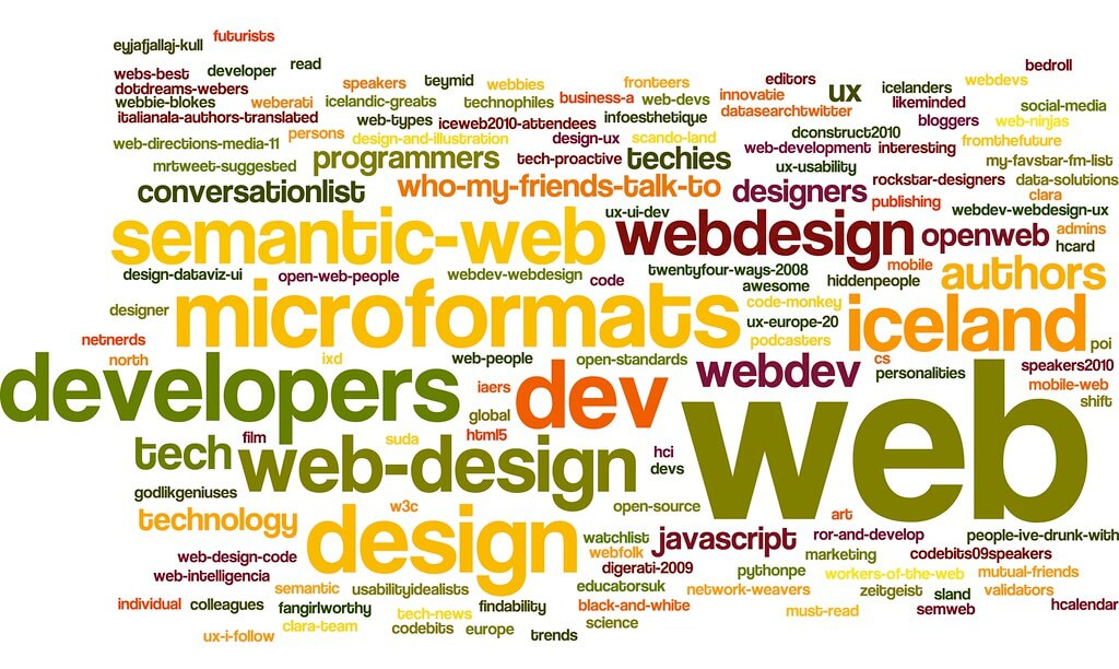 How to Become a Web Developer in 2021?